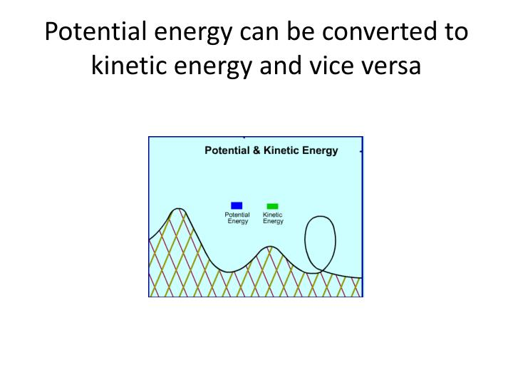 Potential energy can be converted to kinetic energy and vice versa