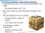 a mining method subsurface mining