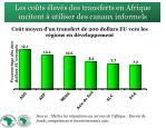 les co ts lev s des transferts en afrique incitent utiliser des canaux informels