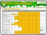 strategi implementasi1