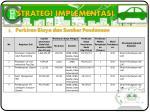 strategi implementasi2