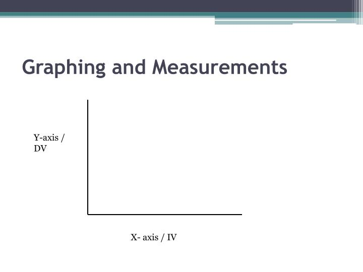 Graphing and Measurements