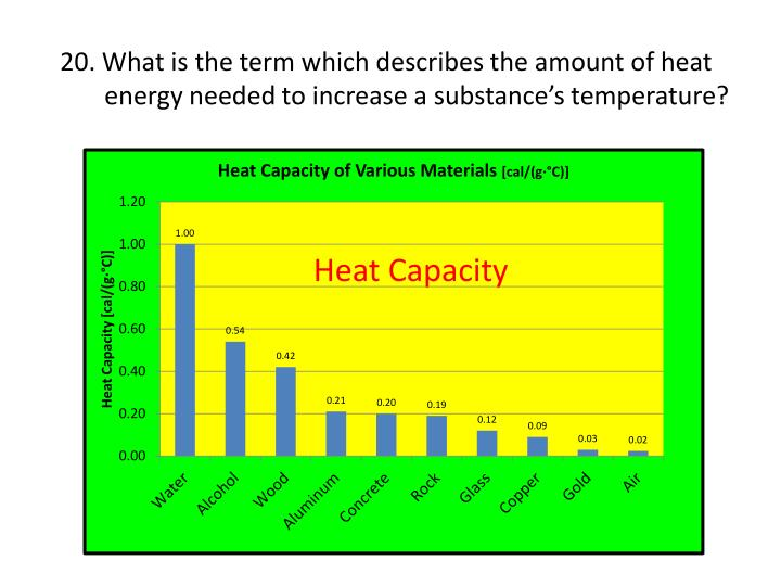 20. What is the term which describes the amount of heat