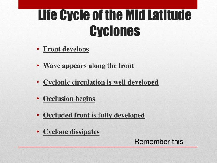 Life Cycle of the Mid Latitude Cyclones