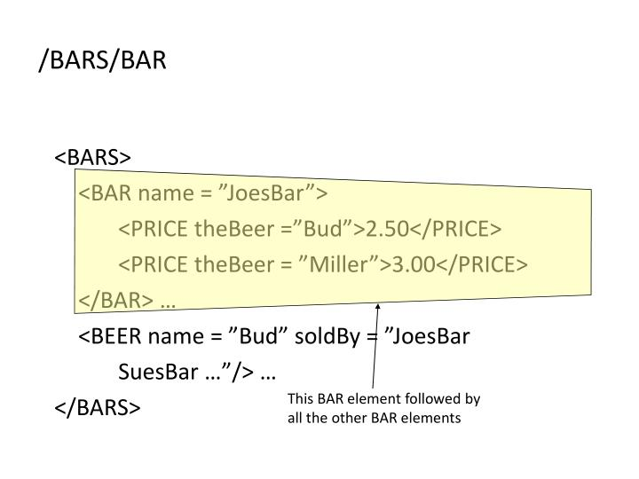 This BAR element followed by