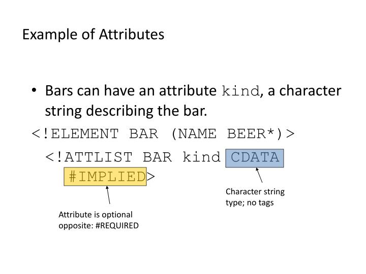 Character string