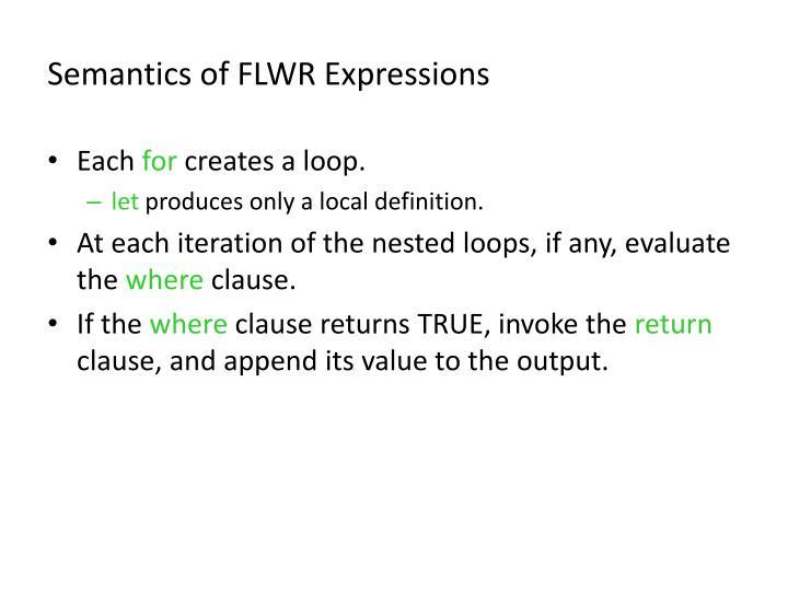 Semantics of FLWR Expressions