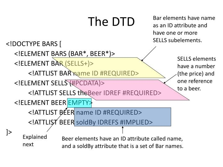 Bar elements have name