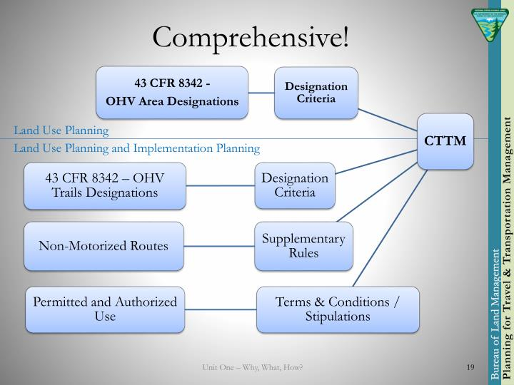 Comprehensive!