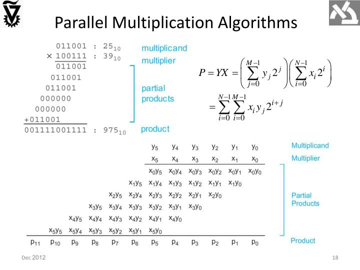 Parallel Multiplication Algorithms
