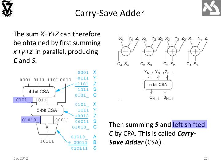 Carry-Save Adder
