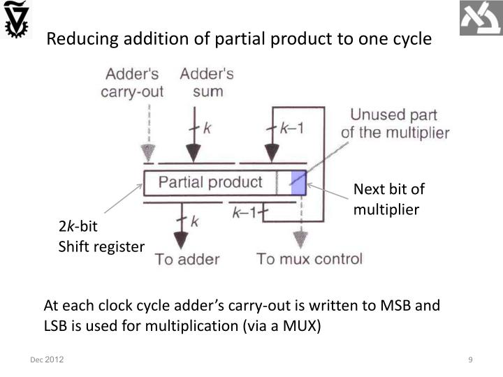 Reducing addition of partial product to one cycle