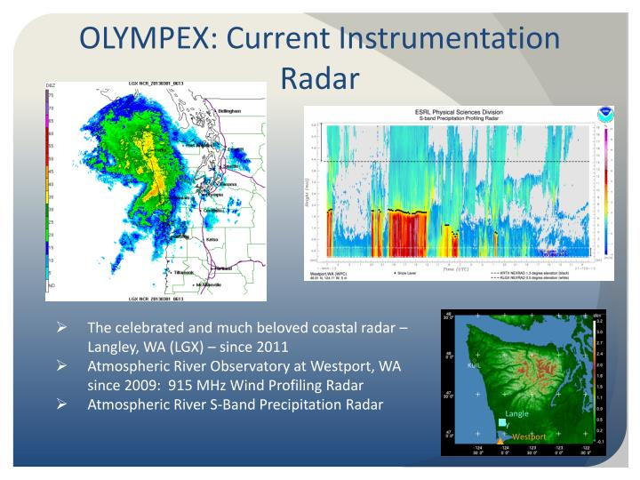 OLYMPEX: Current Instrumentation