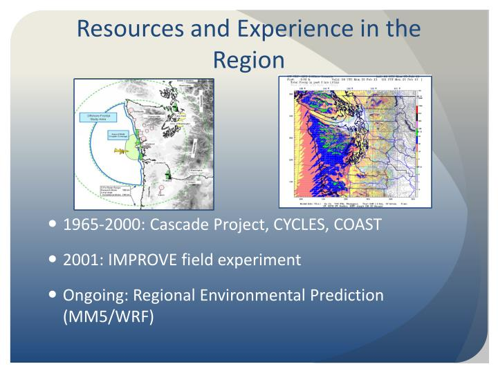 Resources and Experience in the Region