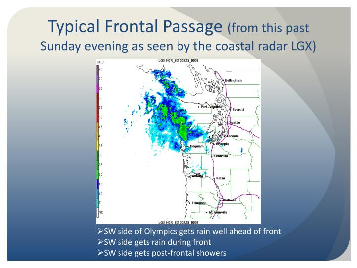 Typical Frontal Passage
