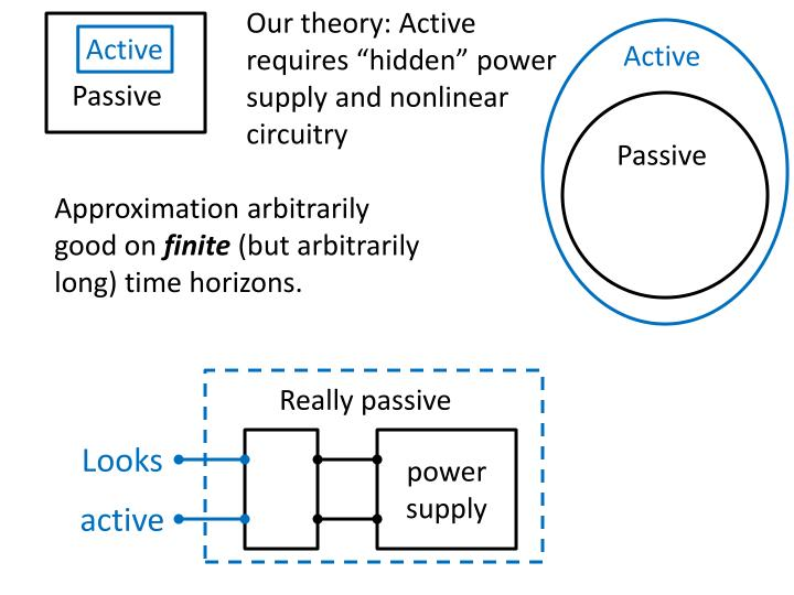 "Our theory: Active requires ""hidden"" power supply and nonlinear circuitry"