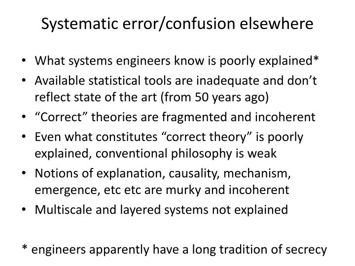 Systematic error/confusion elsewhere