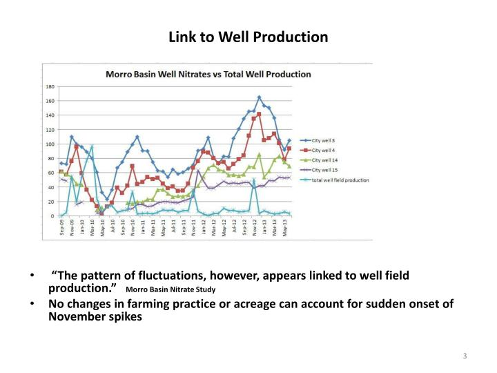 Link to well production