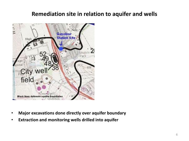 Remediation site in relation to aquifer and wells