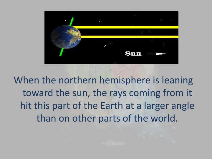 When the northern hemisphere is leaning