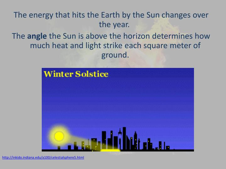 The energy that hits the Earth by the Sunchanges