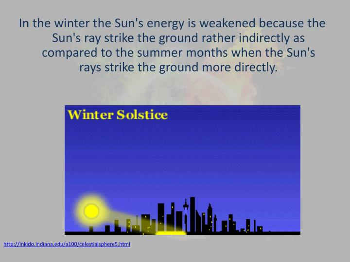 In the winter the Sun's energy is weakened because the Sun's ray strike the ground rather indirectly as compared to the summer months when the Sun's rays strike the ground more directly.