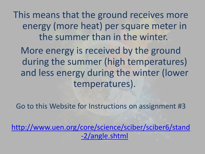 This means that the ground receives more energy (more heat) per square meter in the summer than in the winter.