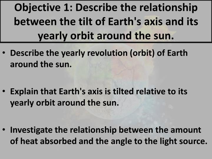 Objective 1: Describe the relationship between the tilt of Earth's axis and its yearly orbit around the sun.