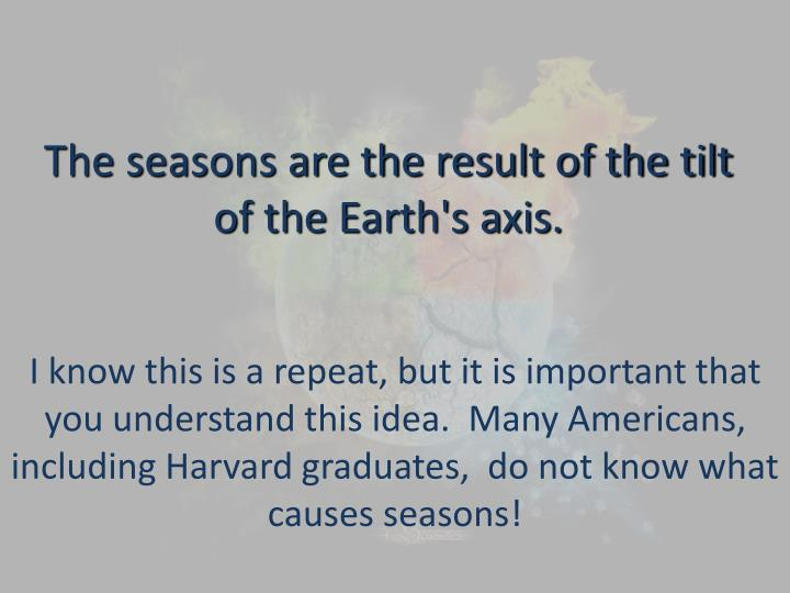 The seasons are the result of the tilt of the Earth's axis.