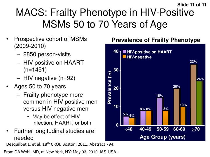 MACS: Frailty Phenotype in HIV-Positive MSMs 50 to 70 Years of Age
