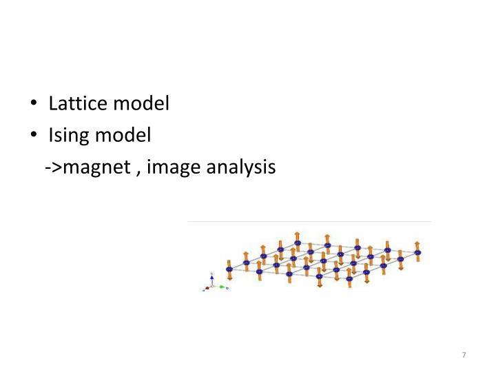 Lattice model