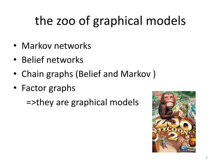 T he zoo of graphical models