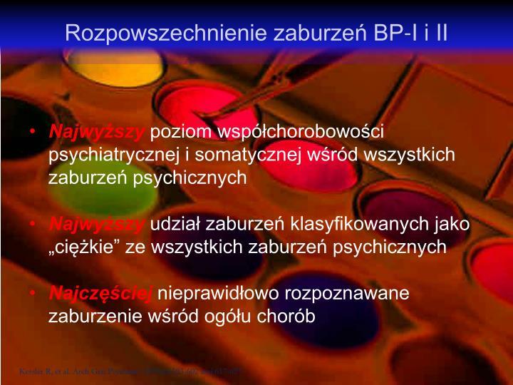 Rozpowszechnienie zaburzeń BP-