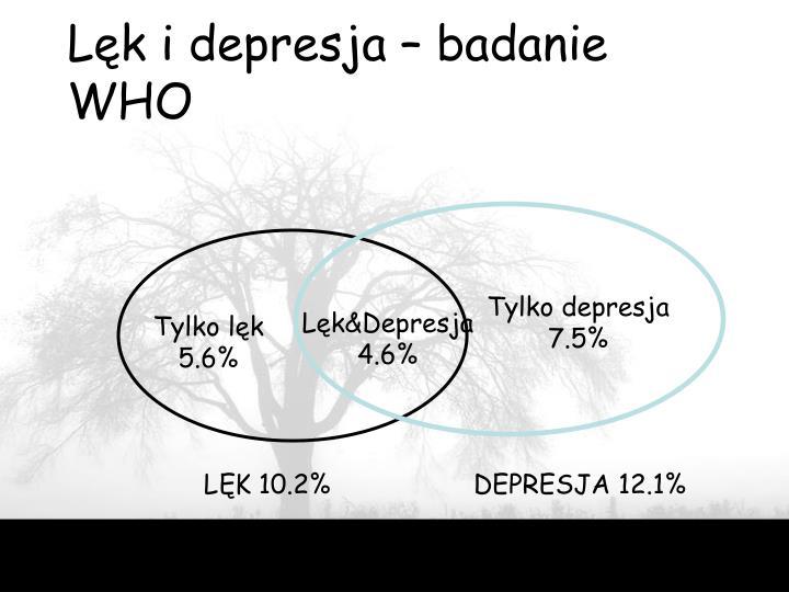 Lęk i depresja – badanie WHO