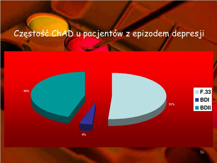 Częstość ChAD u pacjentów z epizodem depresji