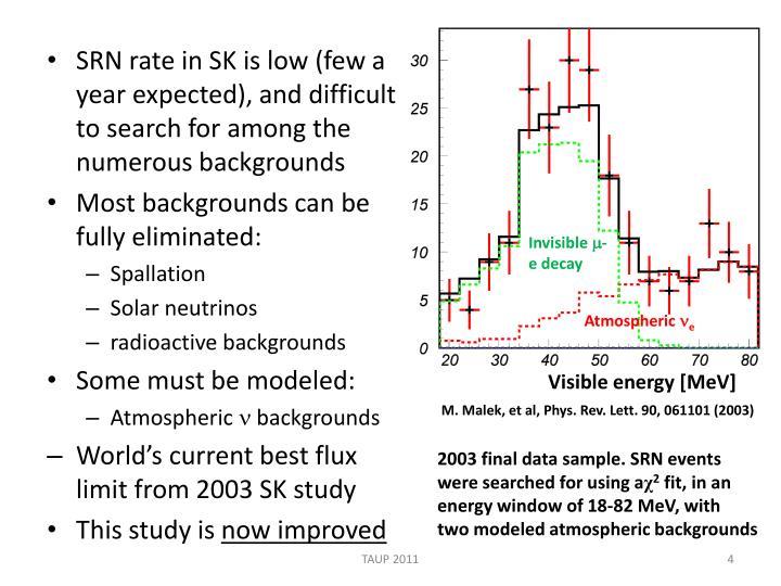 SRN rate in SK is low (few