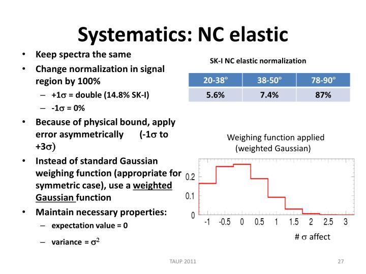 Systematics: NC elastic