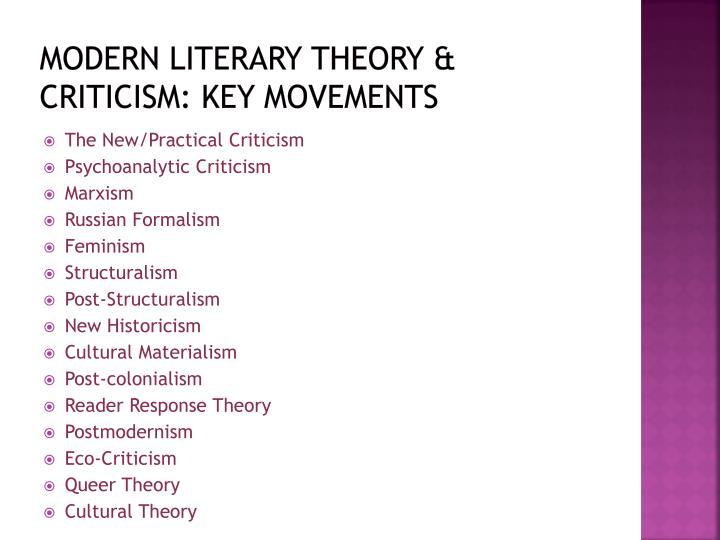 Modern Literary Theory & Criticism: Key Movements