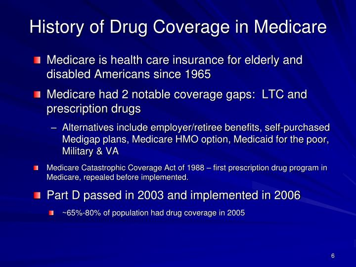 History of Drug Coverage in Medicare