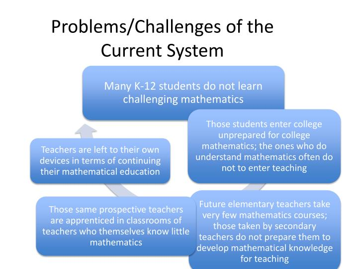 Problems/Challenges of the Current System