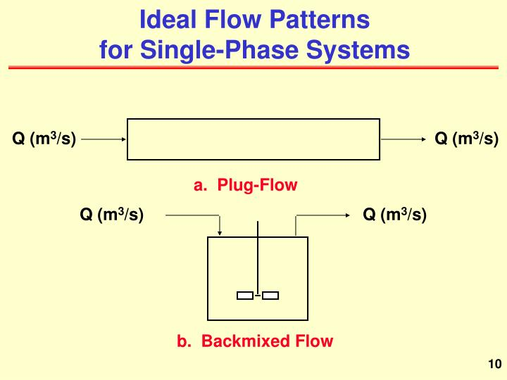 Single Phase System : Ppt basic design equations for multiphase reactors