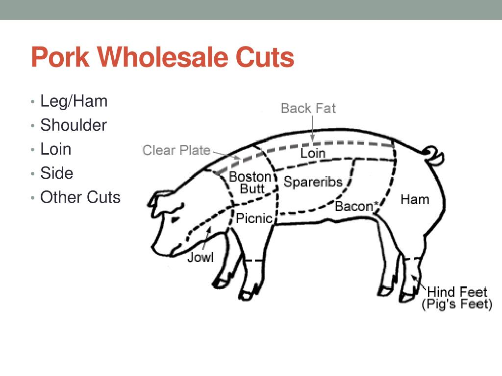 PPT - Wholesale & Retail cuts PowerPoint Presentation - ID