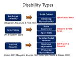 disability types