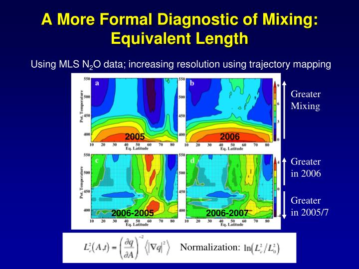 A More Formal Diagnostic of Mixing:  Equivalent Length