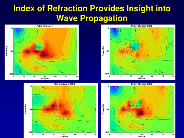 Index of Refraction Provides Insight into Wave Propagation