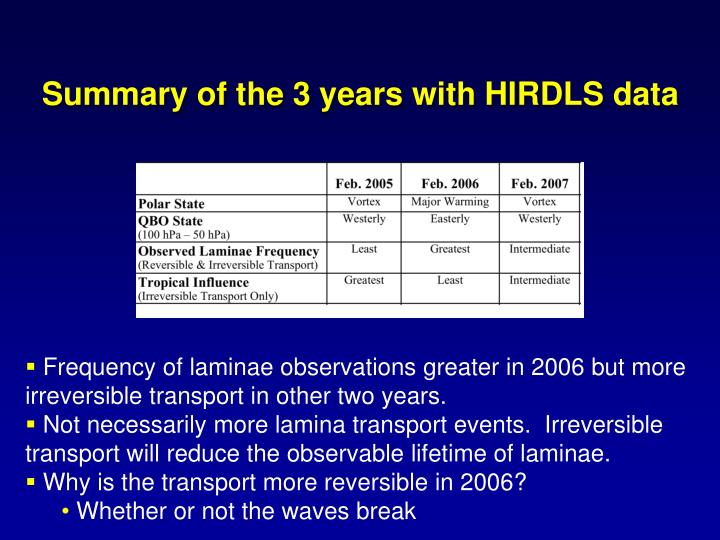 Summary of the 3 years with HIRDLS data