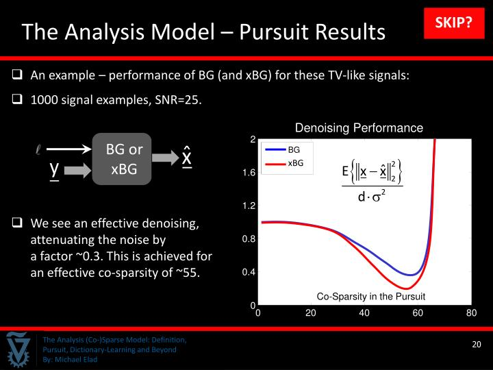 The Analysis Model –