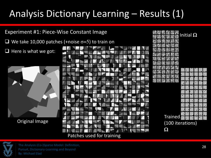 Analysis Dictionary Learning – Results (1)