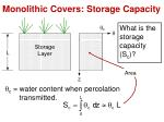 monolithic covers storage capacity