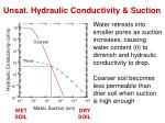 unsat hydraulic conductivity suction